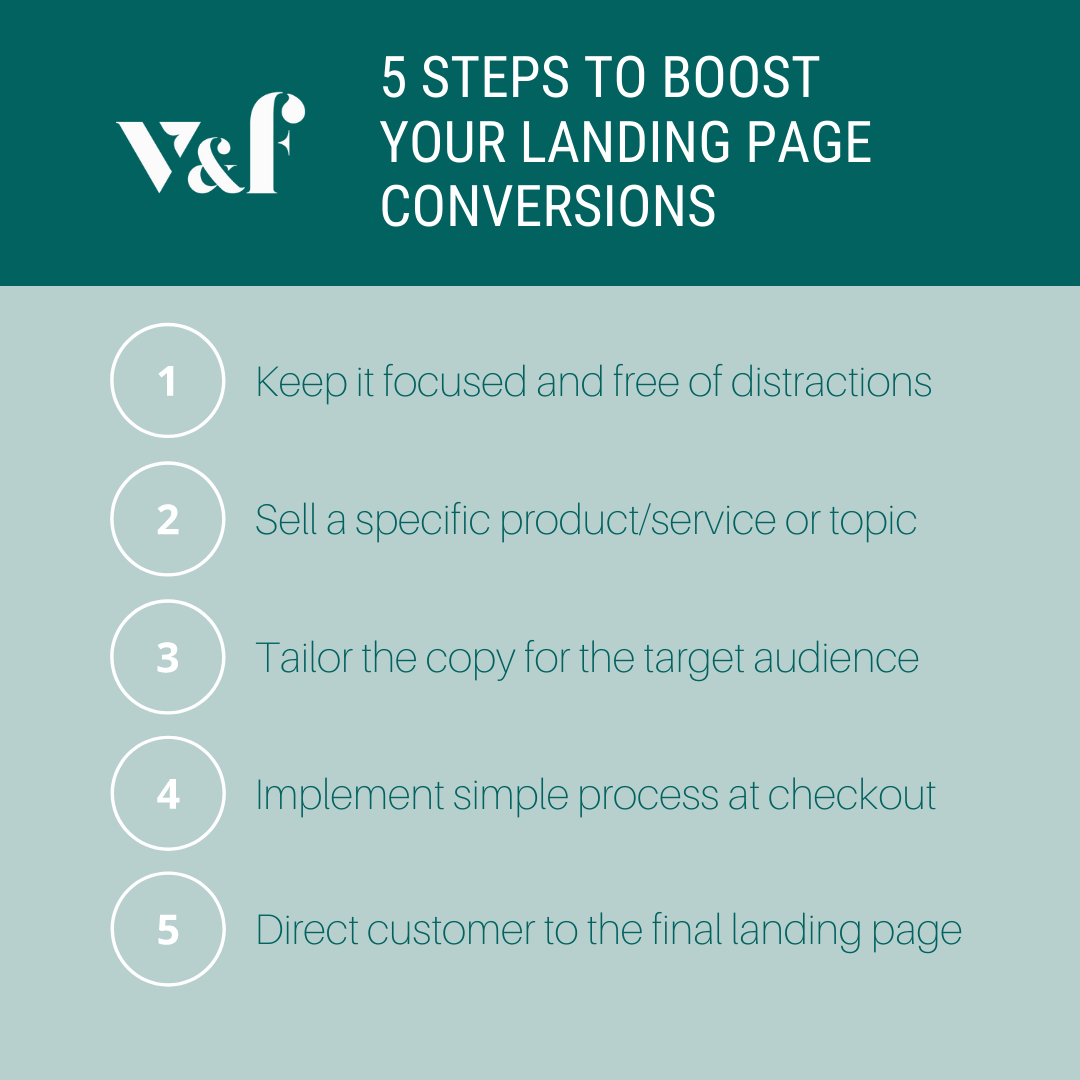 5 Steps to Boost your Landing Page Conversions by Victor and Flo